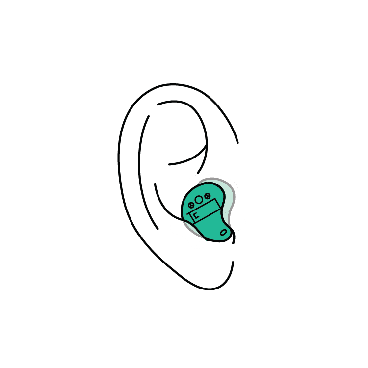 ITC hearing aids listening to ITE Hearing Aid in an ear listening to hearing aids reviews