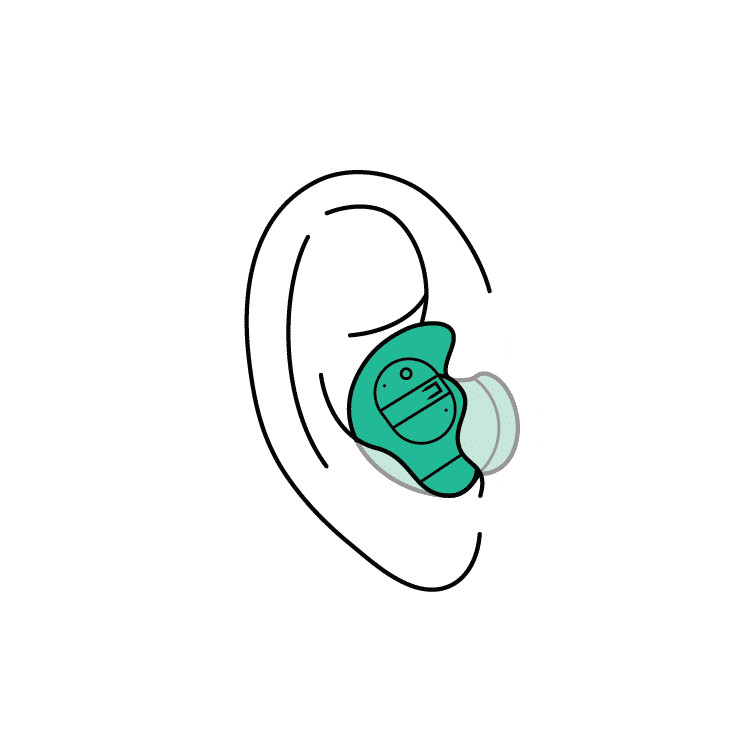 ITE Hearing Aid in an ear listening to hearing aids reviews