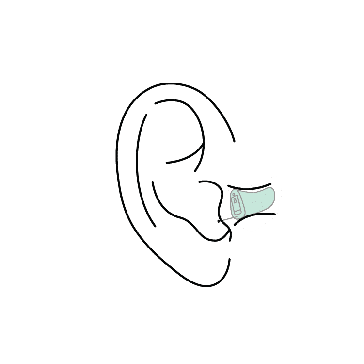 IIC hearing aids california